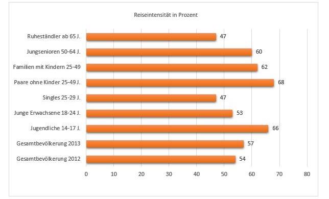 hallodubai.com Grafik 1